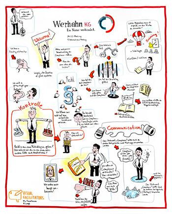 Werhahn-News_Compliance-Meeting